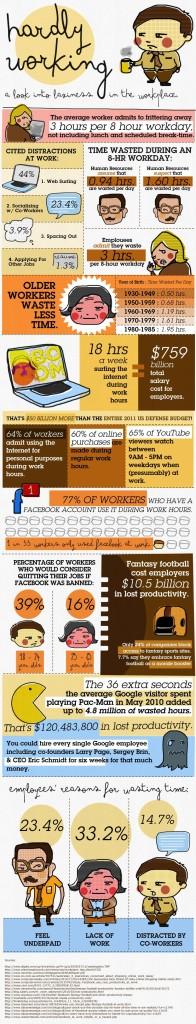 laziness-work